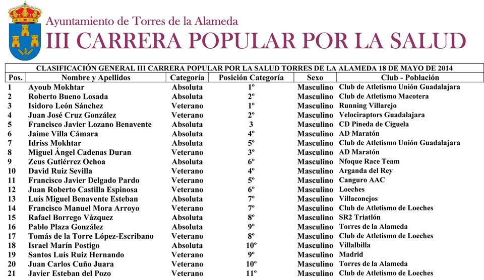 clasificacionTorresAlameda